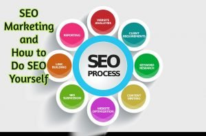 What is SEO Marketing and How to Do SEO Yourself